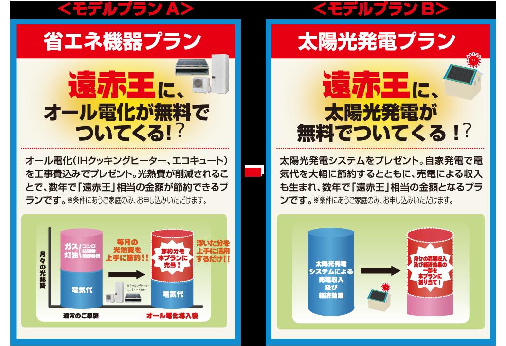 遠赤王0円プラン内容01